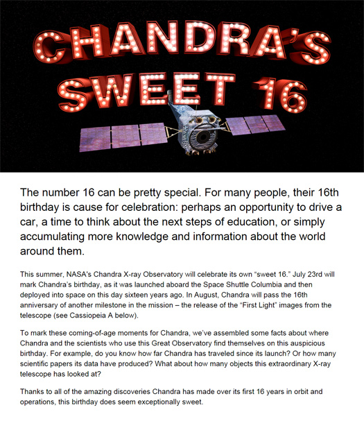 Chandra Sweet Sixteen