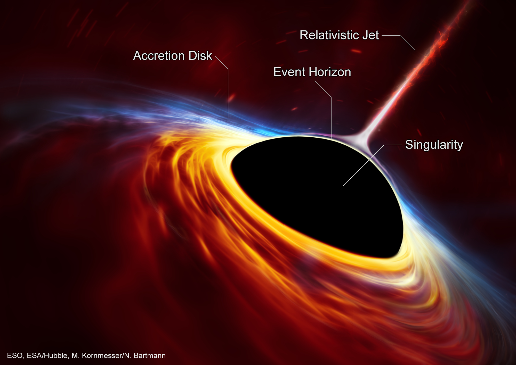 Let's Talk About Black Holes | ChandraBlog | Fresh Chandra News