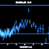 X-ray Spectrum of Cygnus X-1