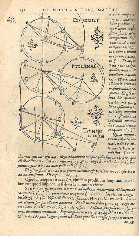 Kepler's Astronomica Nova