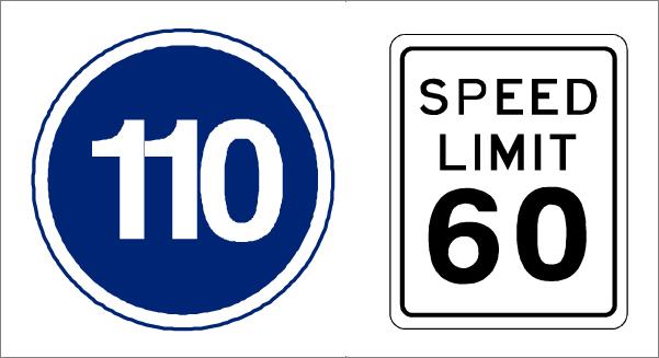 Speed Definition Scien...