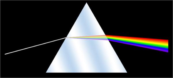 Основные цвета спектра. Спектр, получающийся при дисперсии света.