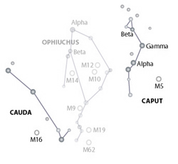 Serpens Constellation