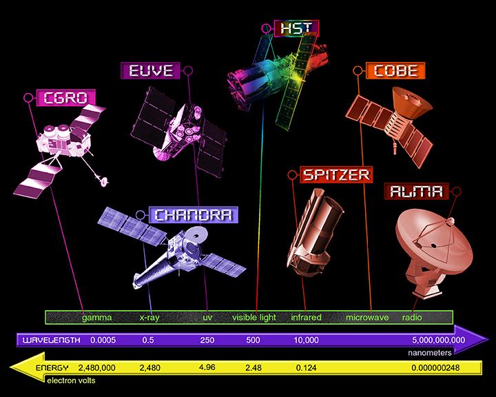 allcrafts_spectrum.jpg
