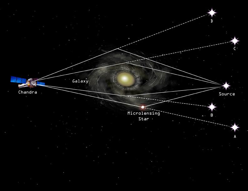 blue black hole gravitational lensing - photo #39