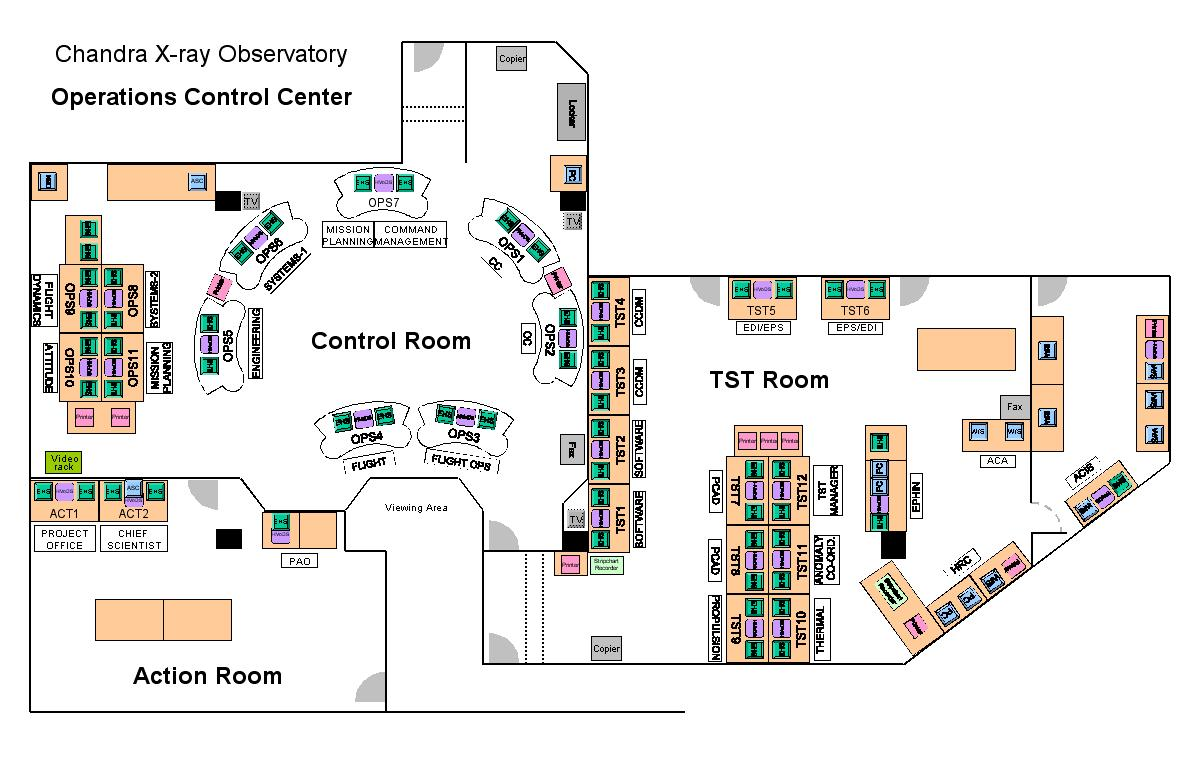 Chandra resources operations control center for X ray room floor plan