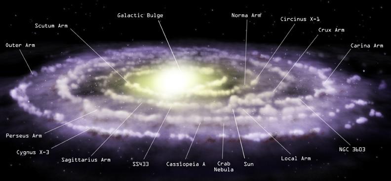 Chandra Resources Milky Way Galaxy