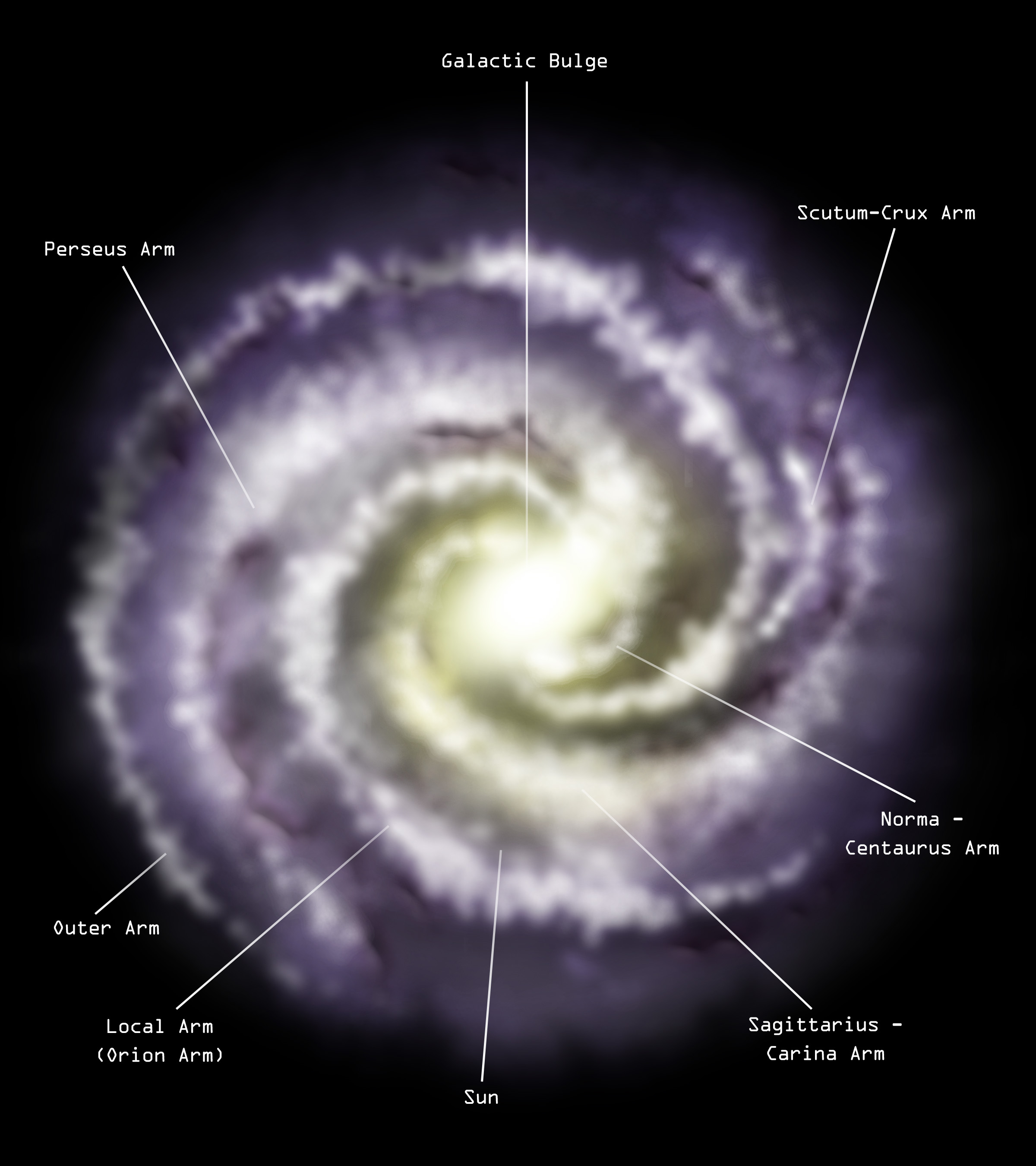 The Solar System Diagram Label Pics About Space Chandra Resources Milky Way Galaxy Jpeg300dpi