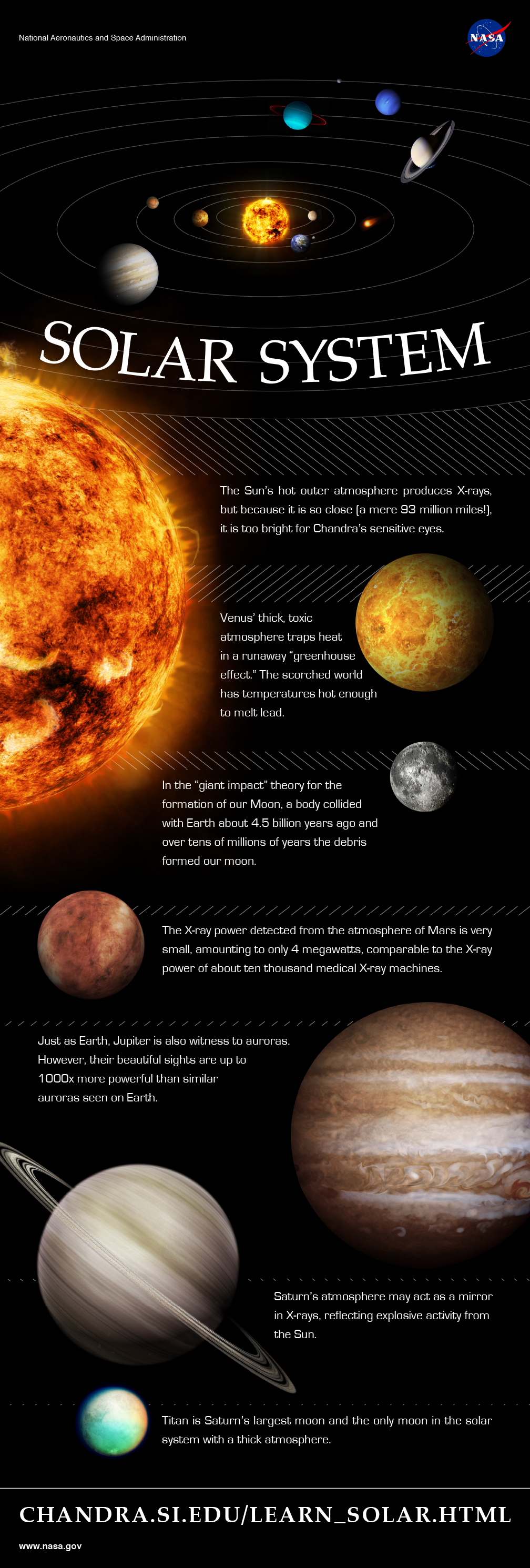 infographics solar system to scale - photo #8