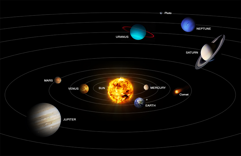 labeled planets biggest to smallest - photo #28