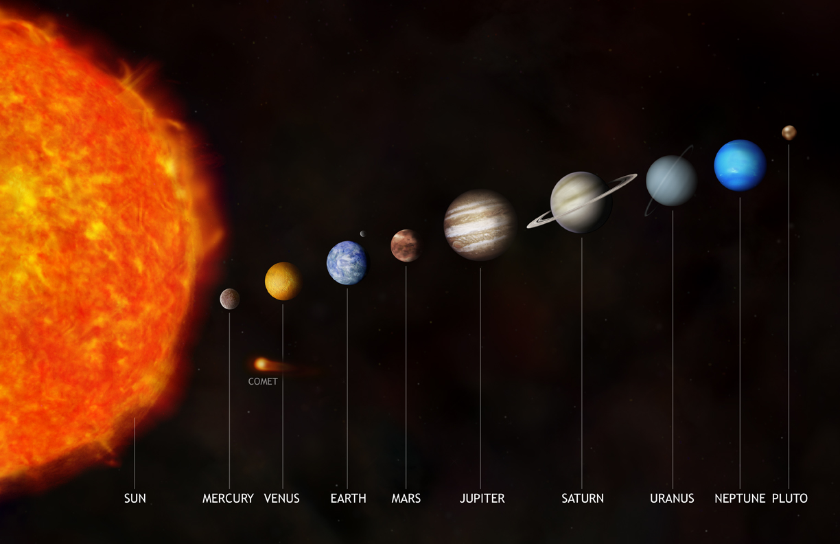 Chandra :: Resources :: Solar System (Illustrations)