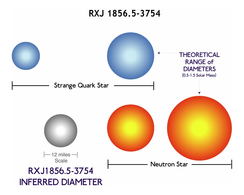 chandra resources neutron stars illustrations