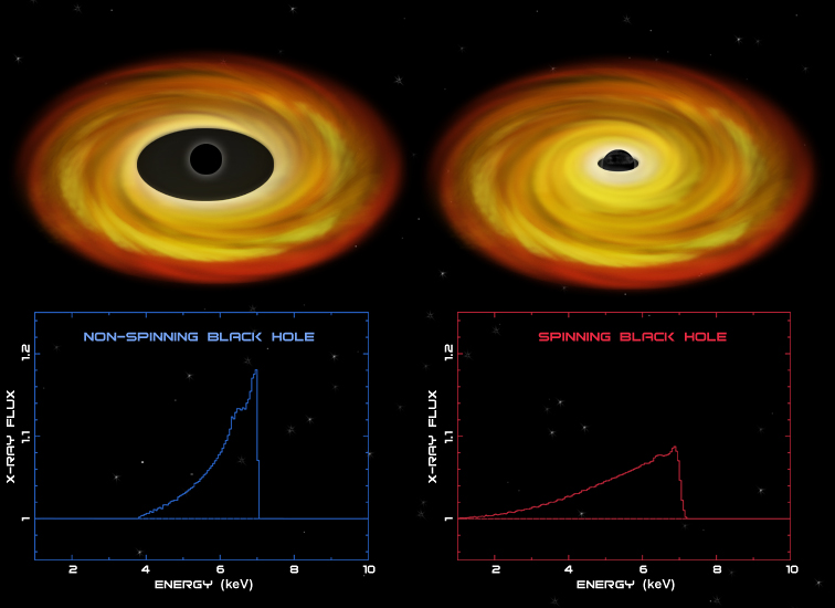 x black holes workshop - photo #17