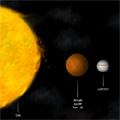 Brown Dwarf size comparison schematic