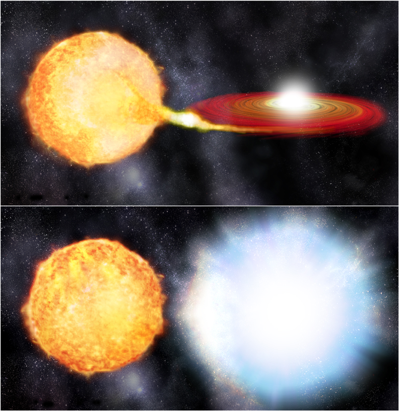 the closest supernova candidate bad astronomy bad