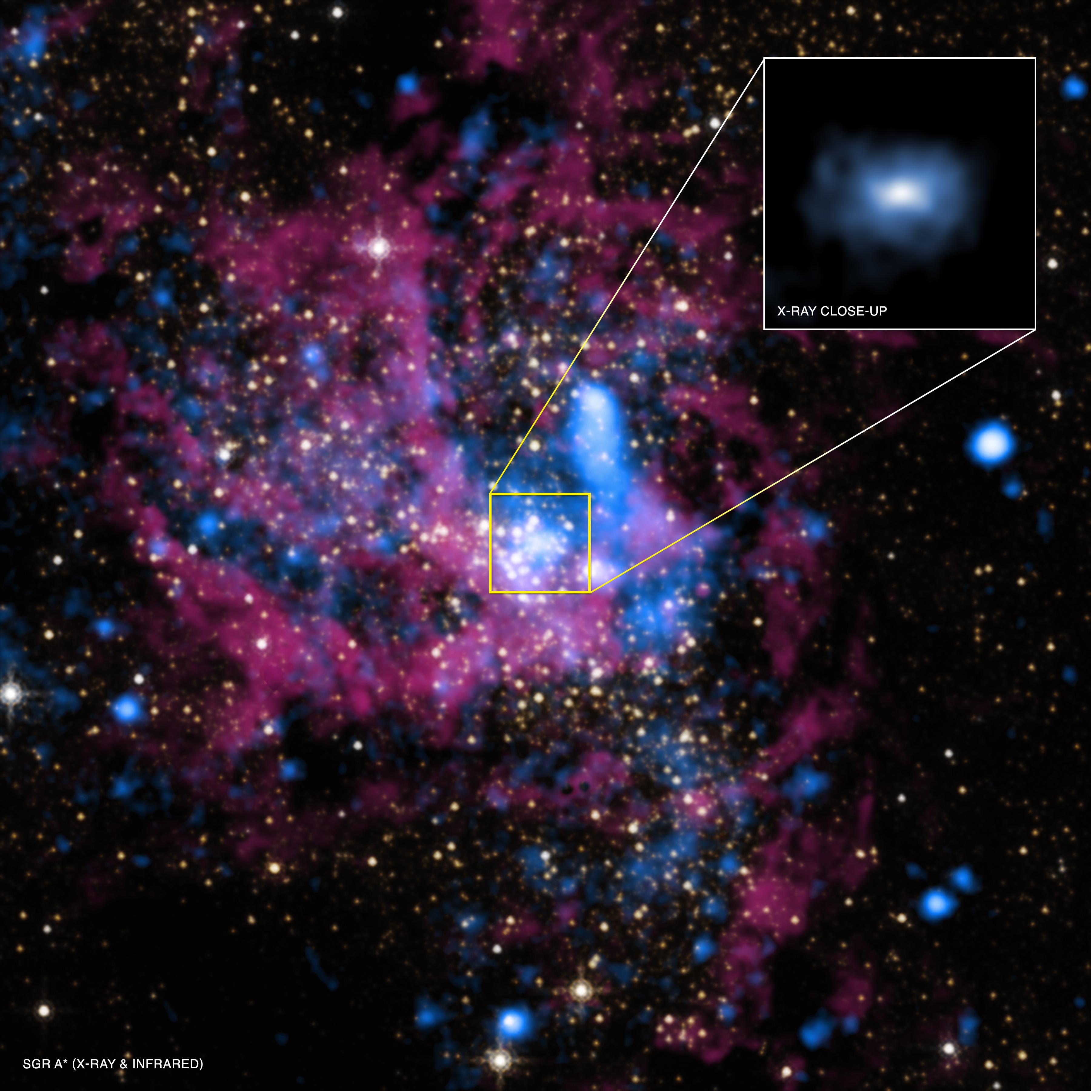 Chandra Album Sagittarius A August