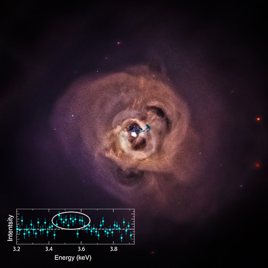 Mysterious X-ray Signal Intrigues Astronomers :: 24 June 14