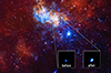 Tour of Sagittarius A*