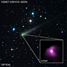 A Tour of Comets ISON and PanSTARRS